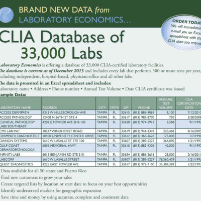 CLIA Database of 33,000 CLIA-certified Laboratories in the United States