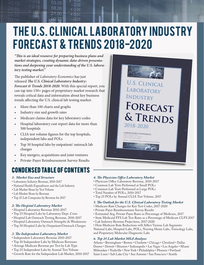 The U S  Clinical Laboratory Industry Forecast & Trends 2018-2020