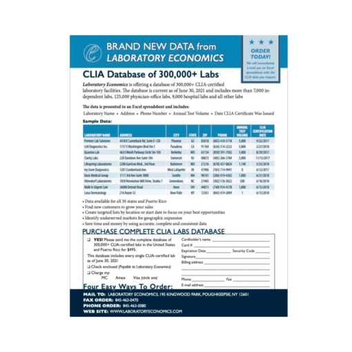 Laboratory Economics CLIA DATABASE Featured Image