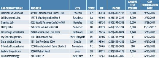 SAMPLE-DATA-CLIA-Database-Blue-Flyer-8-30-2021